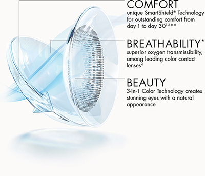 Comfort, Breathability, Beauty.