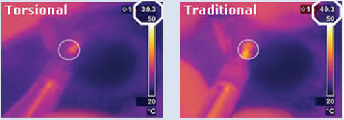 Thermal Imaging Comparison